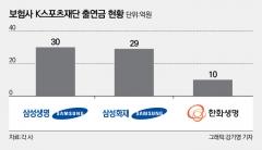 삼성·한화 보험3社,'K스포츠재단' 출연금 70억 회수 지연