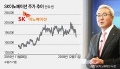[stock&톡]끝나버린 '슈퍼사이클'···SK이노베이션 주가 급제동 걸려?