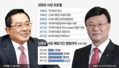 구원투수로 돌아온 '구자열의 남자' 김원규 전 NH투자증권 사장