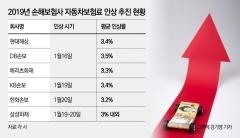 내년 1월 16일부터 車보험료 3~3.5% 인상