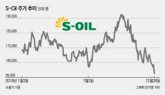 '13월의 월급' 매력 떨어진 S-Oil…연중 최저 기록