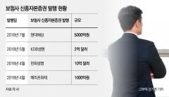 보험사 신종자본증권 발행 업무도 외국계 싹쓸이