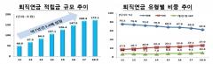 """금감원 """"퇴직연금 상품제안서의 '핵심정보'가 합리적 판단 돕는다"""""""