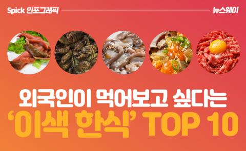 외국인이 먹어보고 싶다는 '이색 한식' TOP 10