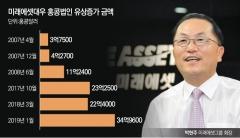 홍콩서 글로벌 IB 격차 해법 찾는 박현주 미래에셋 회장