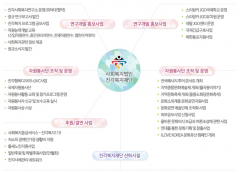 """""""진각종 총인 장남에 성추행 당해""""…진각종·진각복지재단은?"""