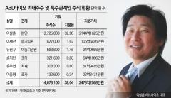 [신흥 주식부자|이상훈 ABL바이오 대표]상장 두달만에 지분가치가 2천억대···먹튀논란은 여전