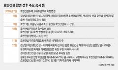[WHY]호반그룹 김상열 회장에게 대표이사란?
