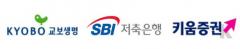 교보생명·SBI홀딩스·키움증권 컨소시엄, 제3 인터넷전문은행 검토