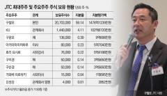 한국청년이 일군 면세점 기업…日기업으론 6년만에 국내 상장 '주목'