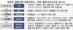 숨은 개인연금 年280억원…상속인 잔여연금 온라인 조회