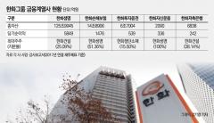 한화생명, 롯데카드 인수 추진…'3세 경영' 김동원 주도