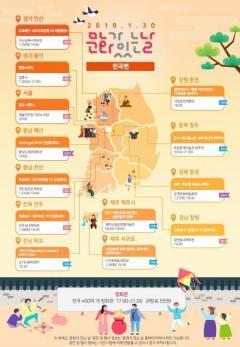 새해 첫 '문화의 날'…영화 티켓 5천원 등 무료·할인 혜택 풍성