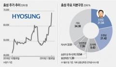 ㈜효성 지배력 확보한 조현준, 기업가치 상승에 '방긋'
