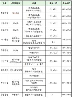 은행, 설 연휴 이동·탄력점포 운영
