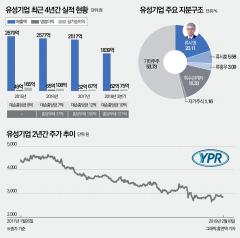 유성기업 류시영 회장의 '잔혹사'…출소 10개월 만에 또다시 구속 위기