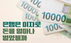 [카드뉴스]은행은 이자로 돈을 얼마나 벌었을까