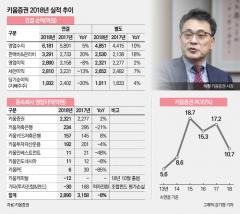 '공격경영' 이현 키움증권 사장, 8년만에 분기 적자 '암초'