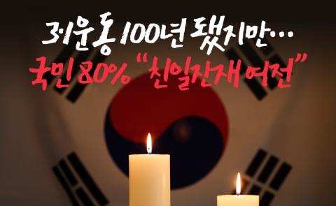 """3·1운동 100년 됐지만…국민 80% """"친일잔재 여전"""""""