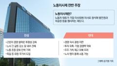 김빠진 금융권 노동이사제…찬반 논란도 여전