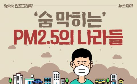세계 초미세먼지 오염 순위…한국은 어디쯤?