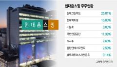 '돌턴·밸류' 현대홈쇼핑 감사위원 재선임 반대···전방위 압박