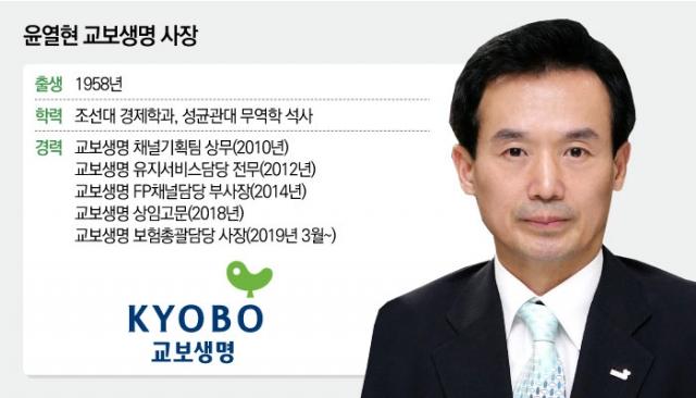 [He is]신창재 위기 속 6년만의 사장 '구원투수' 윤열현