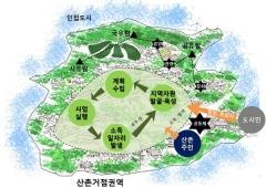 경북도, 산촌거점권역사업으로 산촌경제 활성화 모색