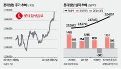 '국민주 변신'하는 롯데칠성, 실적 개선 기대에 훨훨