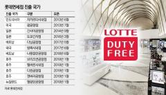 롯데면세점, 태국공항 도전장…해외사업 고삐 죄는 이갑 대표