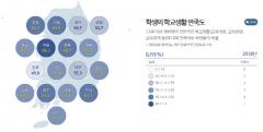 인천시교육청, 관내 중·고교생 '학교생활 만족도' 최상위권