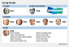 """두산 오너家, 시간외 70만주 블록딜…""""상속세 마련""""(종합)"""