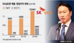 SK그룹, 웃돈 얹어주고 인수한 실트론…IPO 대박 눈앞