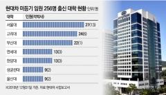 정의선 시대 현대차 임원들 '고려대 파워·부산대 약진'