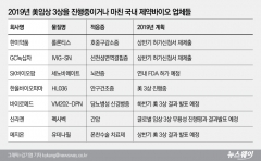 美 임상3상 진행중인 韓 신약 살펴보니···