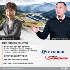현대차그룹 정의선-태영그룹 윤재연, 자동차 서킷으로 '맞손'