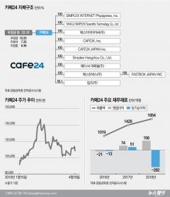 테슬라 상장 1호 기업, 공모가比 2배 성장