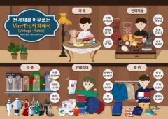 이노션, '빈트로' 최신 트렌드 보고서 발표