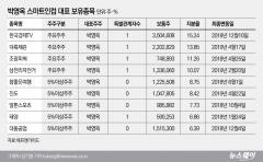 '주식농부' 박영옥 스마트인컴 대표가 찜한 기업은?