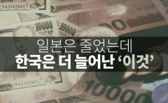 일본은 줄었는데 한국은 더 늘어난 '이것'