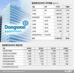 김재철·김남정 부자, 동원엔터프라이즈 배당금 4년 새 두배 늘려