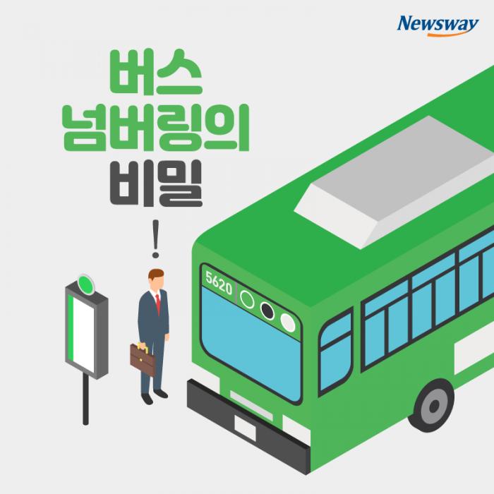 버스 넘버링의 비밀