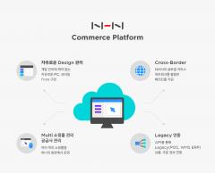 NHN, 전자상거래 솔루션 'NCP' 라인업 완성