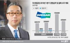 박지원, 두산중 반드시 살린다…재무개선·수주확대 돌진