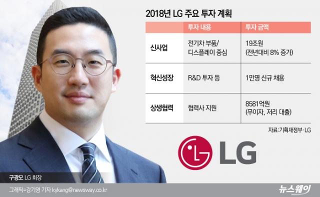 [대기업 투자계획 허실│LG]'재계 모범생' 약속도 모범생답게