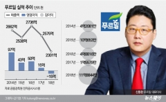 신동환 푸르밀 대표, 단백질 식품시장 도전장
