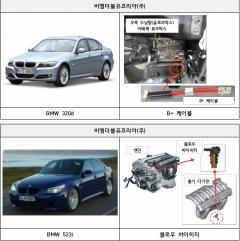 BMW·폭스바겐·혼다 등 수입차 58개 차종 1만1513대 리콜