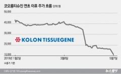 [Wops하한가]코오롱티슈진, 인보사 오류 은폐 의혹에 下···주가는 상장 이래 최저
