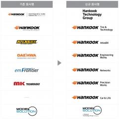 한국타이어, '한국테크놀로지그룹'으로 새 출발