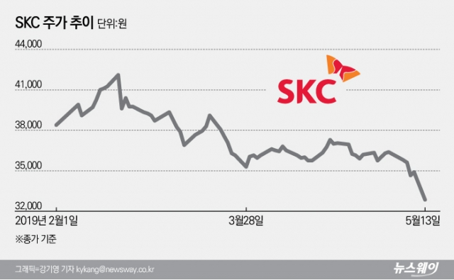 [stock&톡]저점 가까워진 SKC, 하반기 반등할까